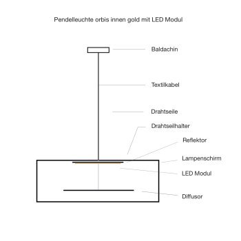 orbis-gold-led-module-graphic