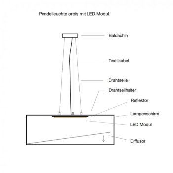 orbis-led-module-graphic