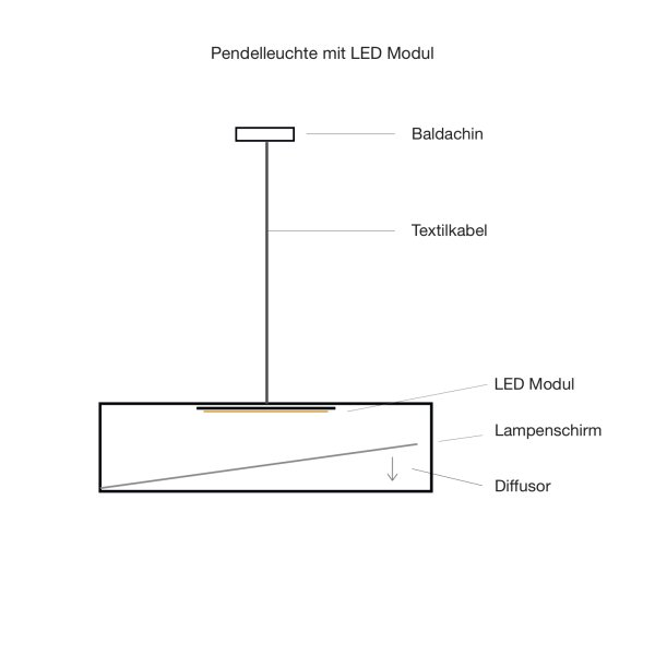 grafik slim led modul